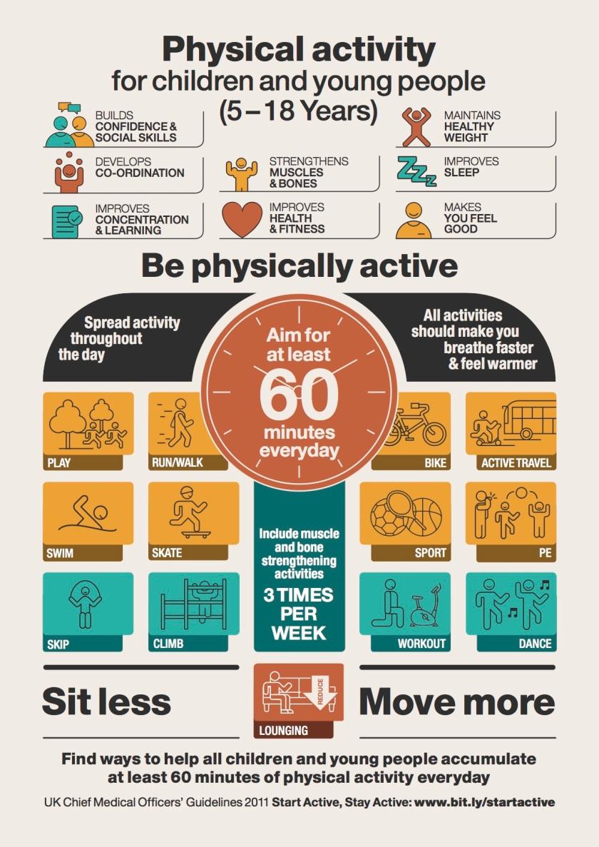 CYP_infographic